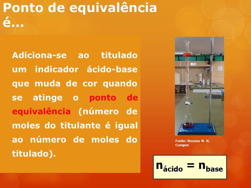 Ponto de equivalência é... Adiciona-se ao titulado um indicador ácido-base que muda de cor quando se atinge o ponto de equivalência (número de moles d