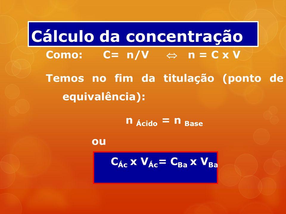 Como: C= n/V  n = C x V Temos no fim da titulação (ponto de equivalência): n Ácido = n Base ou C Ác x V Ác = C Ba x V Ba Cálculo da concentração
