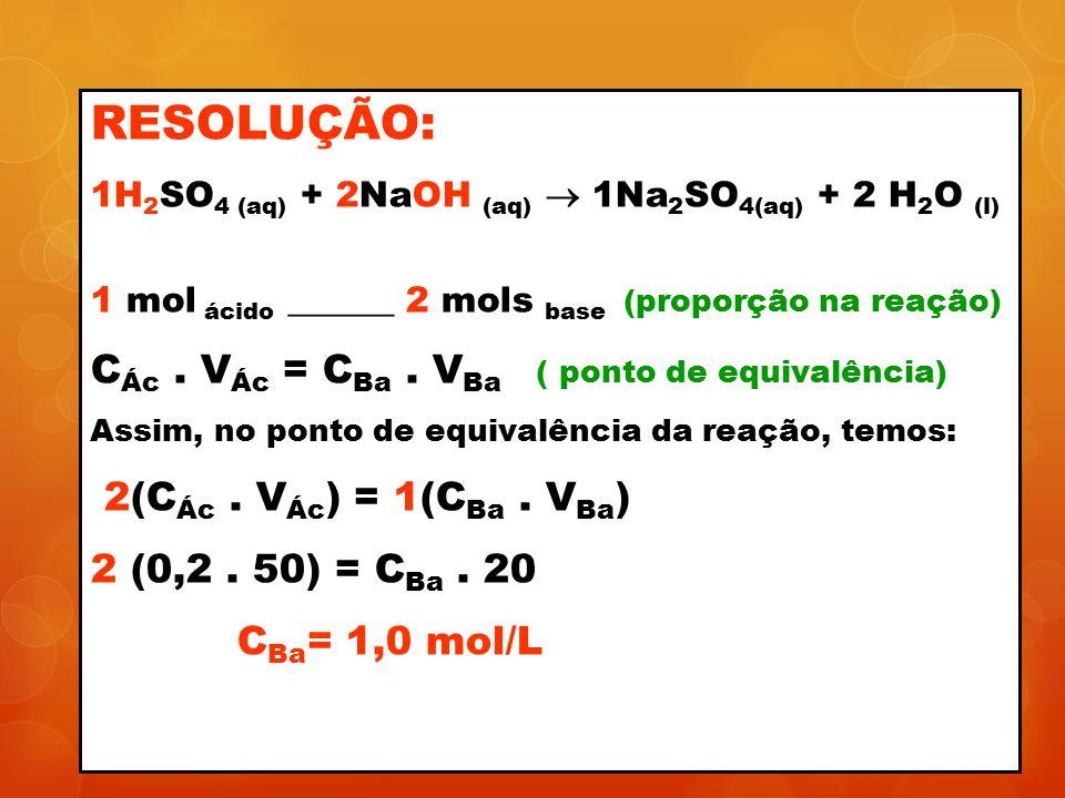 RESOLUÇÃO: 1H 2 SO 4 (aq) + 2NaOH (aq)  1Na 2 SO 4(aq) + 2 H 2 O (l) 1 mol ácido ______ 2 mols base (proporção na reação) C Ác. V Ác = C Ba. V Ba ( p