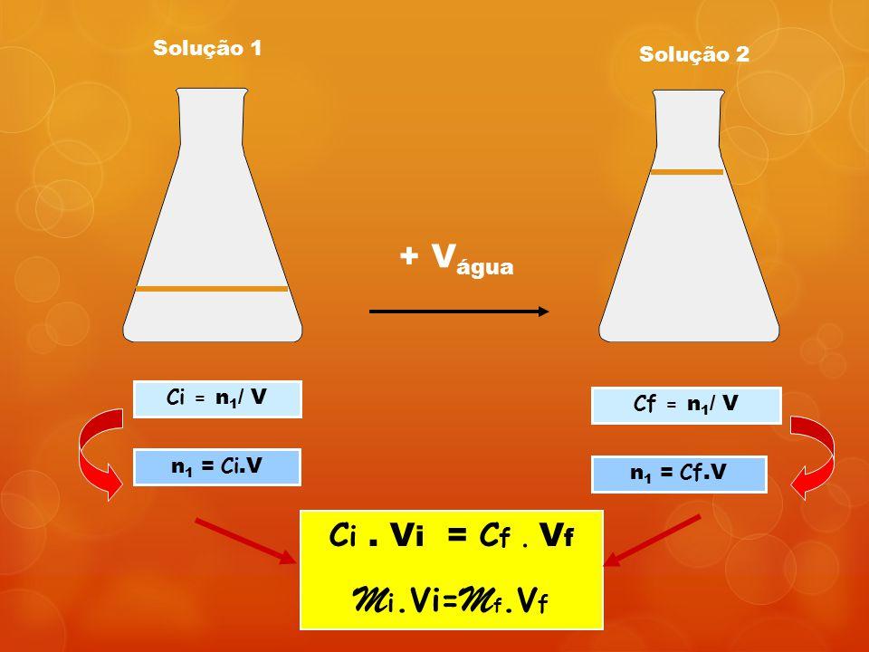 + V água Solução 1 Solução 2 Ci = n 1 / V Cf = n 1 / V n 1 = Ci.V n 1 = Cf.V C i. V i = C f. V f M i.Vi= M f.V f