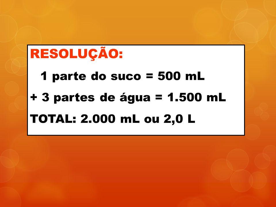 RESOLUÇÃO: 1 parte do suco = 500 mL + 3 partes de água = 1.500 mL TOTAL: 2.000 mL ou 2,0 L