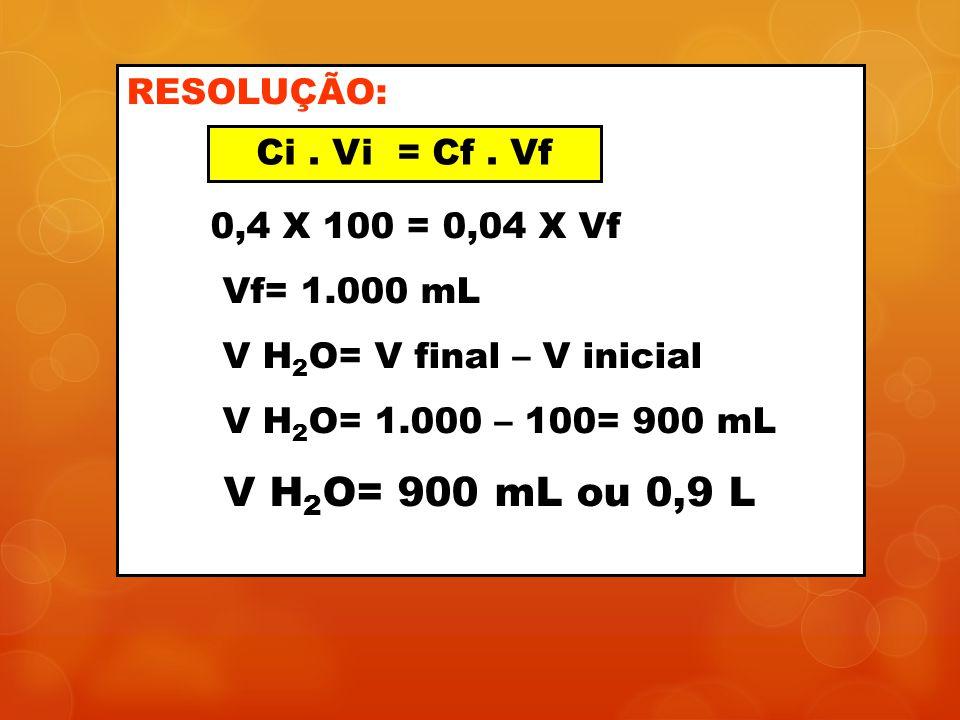 RESOLUÇÃO: 0,4 X 100 = 0,04 X Vf Vf= 1.000 mL V H 2 O= V final – V inicial V H 2 O= 1.000 – 100= 900 mL V H 2 O= 900 mL ou 0,9 L Ci. Vi = Cf. Vf
