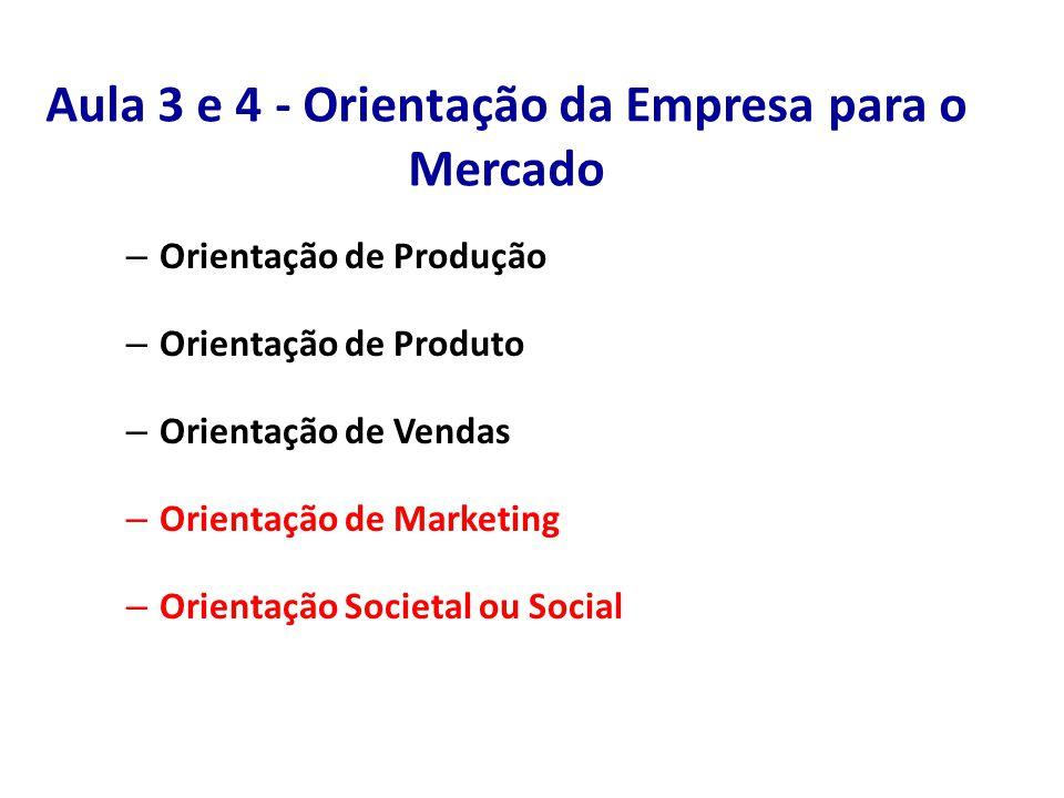 Aula 3 e 4 - Orientação da Empresa para o Mercado – Orientação de Produção – Orientação de Produto – Orientação de Vendas – Orientação de Marketing – Orientação Societal ou Social