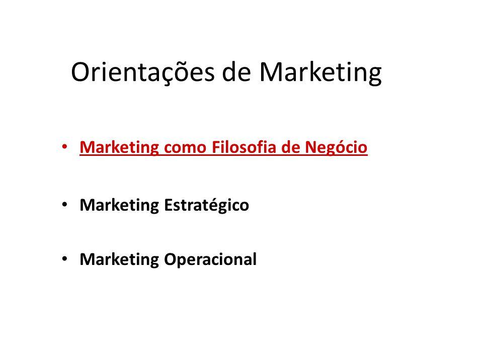 Marketing como Filosofia de Negócio Marketing Estratégico Marketing Operacional