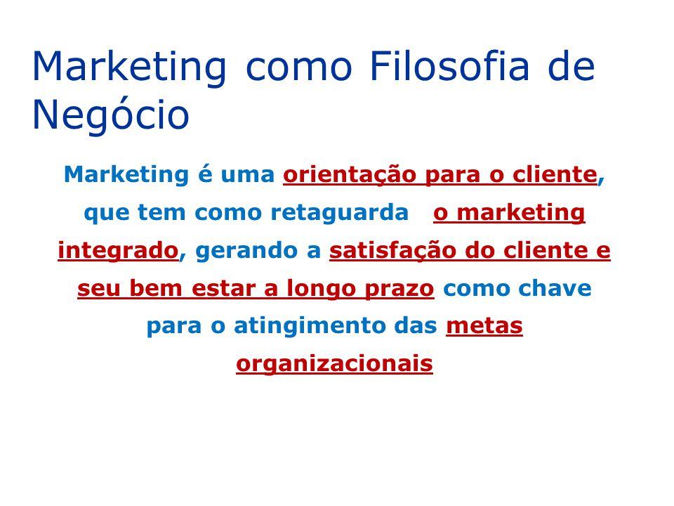 Marketing é uma orientação para o cliente, que tem como retaguarda o marketing integrado, gerando a satisfação do cliente e seu bem estar a longo prazo como chave para o atingimento das metas organizacionais Marketing como Filosofia de Negócio