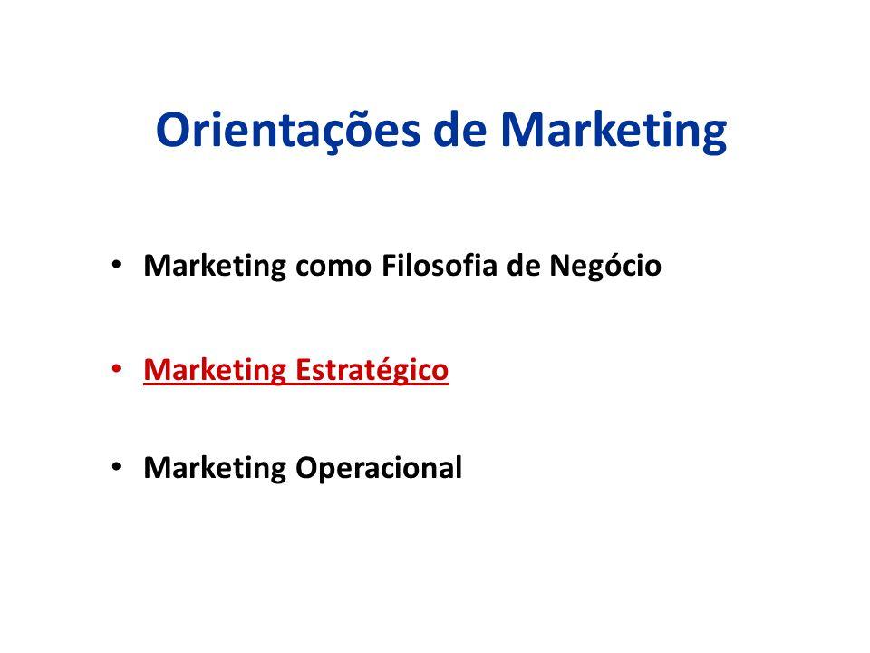 Orientações de Marketing Marketing como Filosofia de Negócio Marketing Estratégico Marketing Operacional