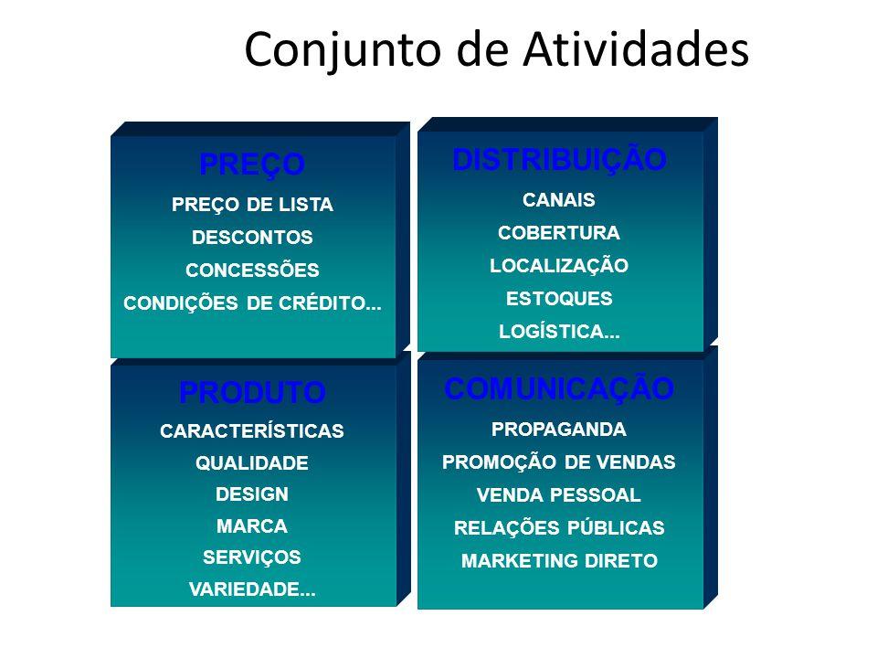 PRODUTO CARACTERÍSTICAS QUALIDADE DESIGN MARCA SERVIÇOS VARIEDADE...