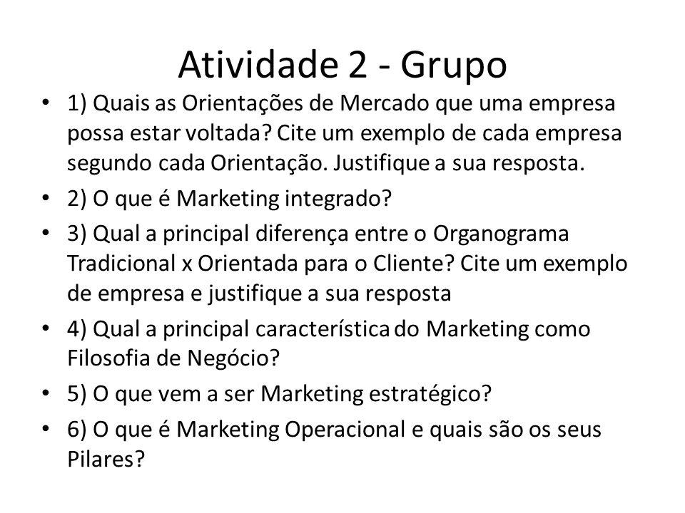 Atividade 2 - Grupo 1) Quais as Orientações de Mercado que uma empresa possa estar voltada.