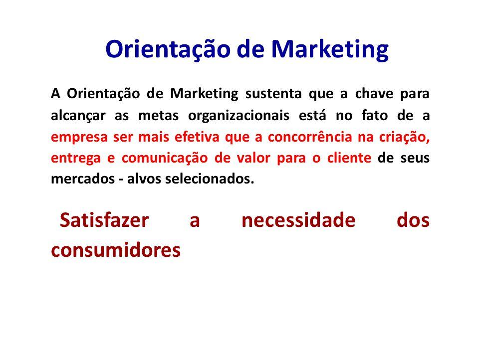 Orientação de Marketing A Orientação de Marketing sustenta que a chave para alcançar as metas organizacionais está no fato de a empresa ser mais efetiva que a concorrência na criação, entrega e comunicação de valor para o cliente de seus mercados - alvos selecionados.