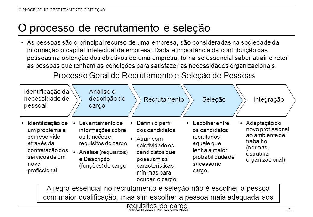 - 2 - Jogos de Empresas I - Prof. Luís Carlos Padrão O processo de recrutamento e seleção Identificação da necessidade de pessoal Análise e descrição
