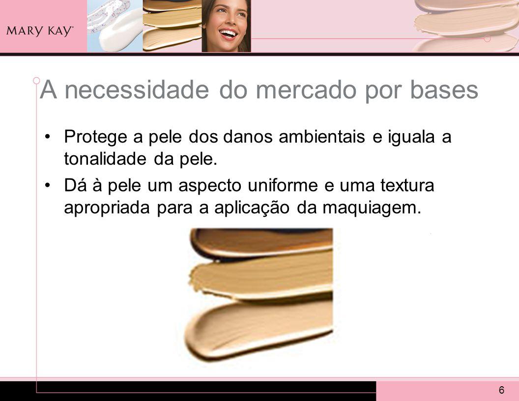 6 A necessidade do mercado por bases Protege a pele dos danos ambientais e iguala a tonalidade da pele.