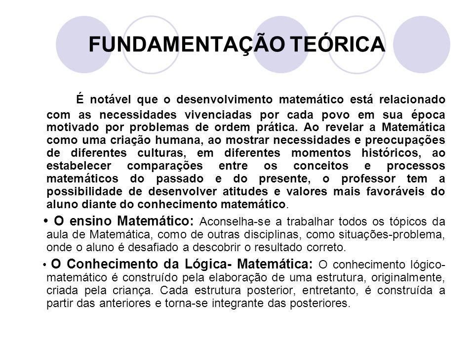 FUNDAMENTAÇÃO TEÓRICA É notável que o desenvolvimento matemático está relacionado com as necessidades vivenciadas por cada povo em sua época motivado