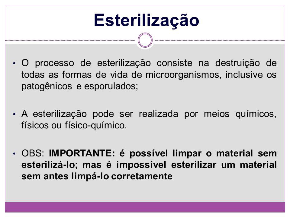Esterilização O processo de esterilização consiste na destruição de todas as formas de vida de microorganismos, inclusive os patogênicos e esporulados