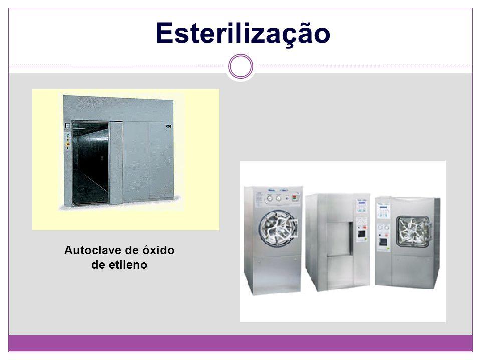 Esterilização Autoclave de óxido de etileno