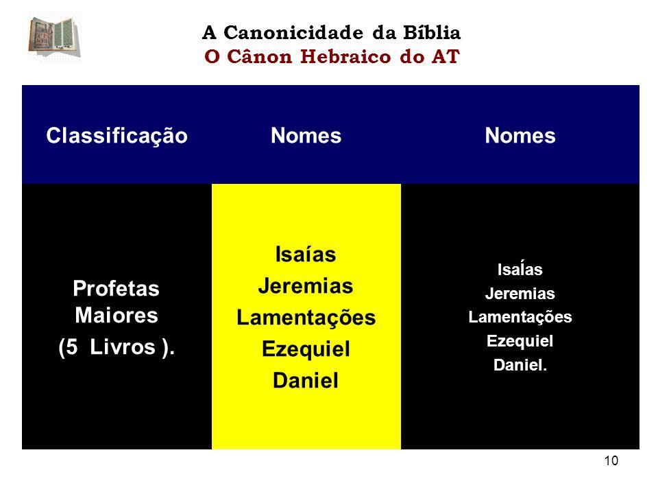 ClassificaçãoNomes Profetas Maiores (5 Livros ).