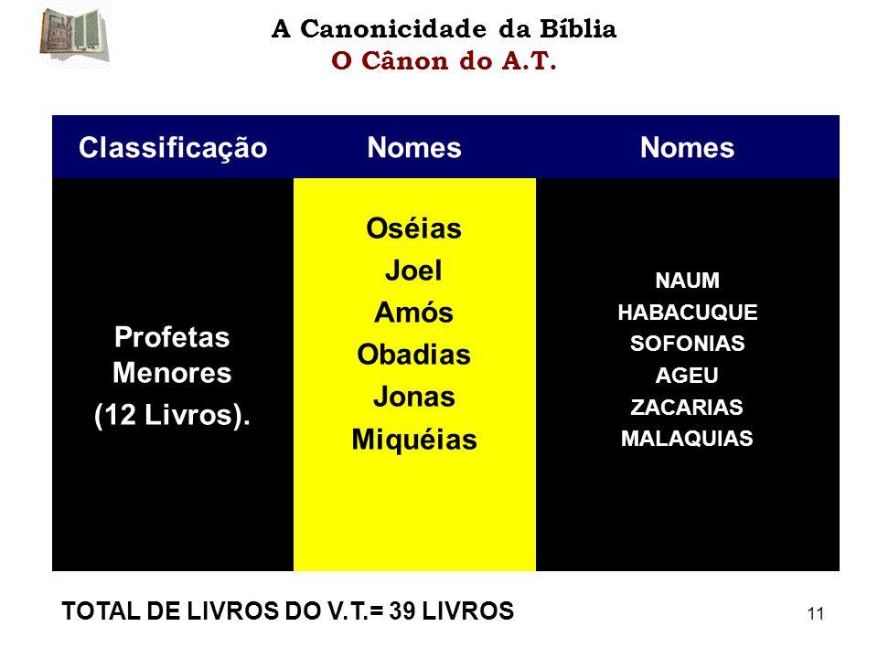 ClassificaçãoNomes Profetas Menores (12 Livros).