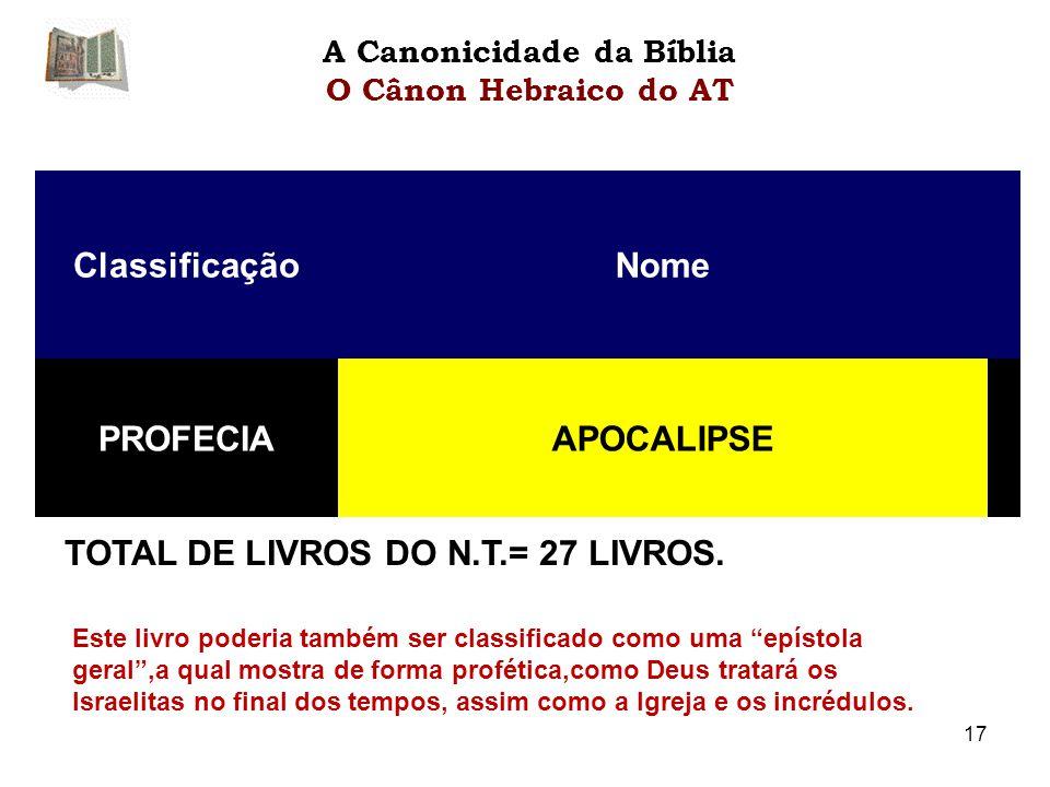 ClassificaçãoNome PROFECIAAPOCALIPSE A Canonicidade da Bíblia O Cânon Hebraico do AT TOTAL DE LIVROS DO N.T.= 27 LIVROS.