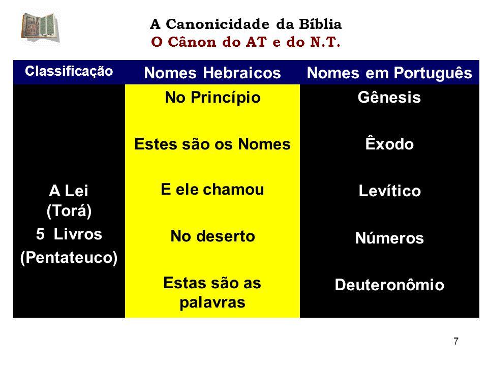 ClassificaçãoNomes 12 Livros Históricos Josué Juízes Rute I Samuel II Samuel I Reis II Reis I Crônicas II Crônicas EsdrasNeemiasEster.