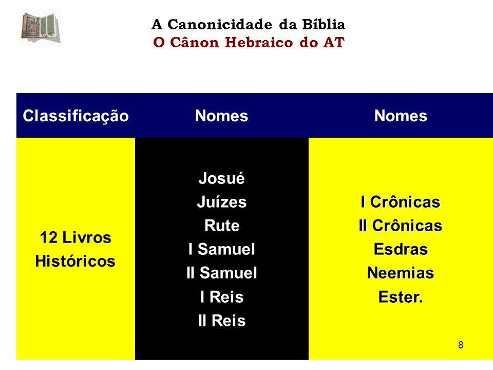 A Importância da Bíblia A Bíblia é a Base para a Família de Deus.