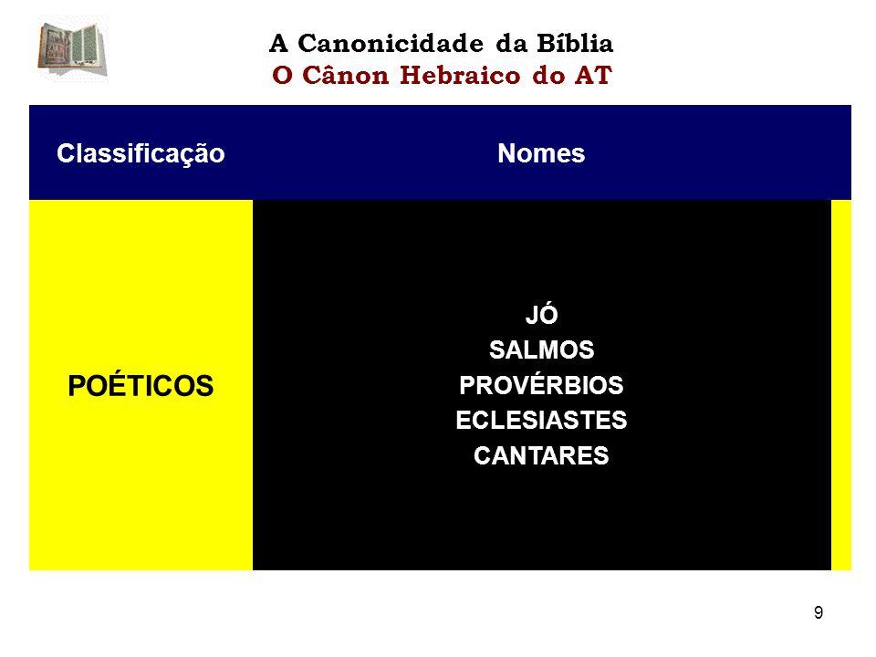 ClassificaçãoNomes POÉTICOS JÓ SALMOS PROVÉRBIOS ECLESIASTES CANTARES A Canonicidade da Bíblia O Cânon Hebraico do AT 9