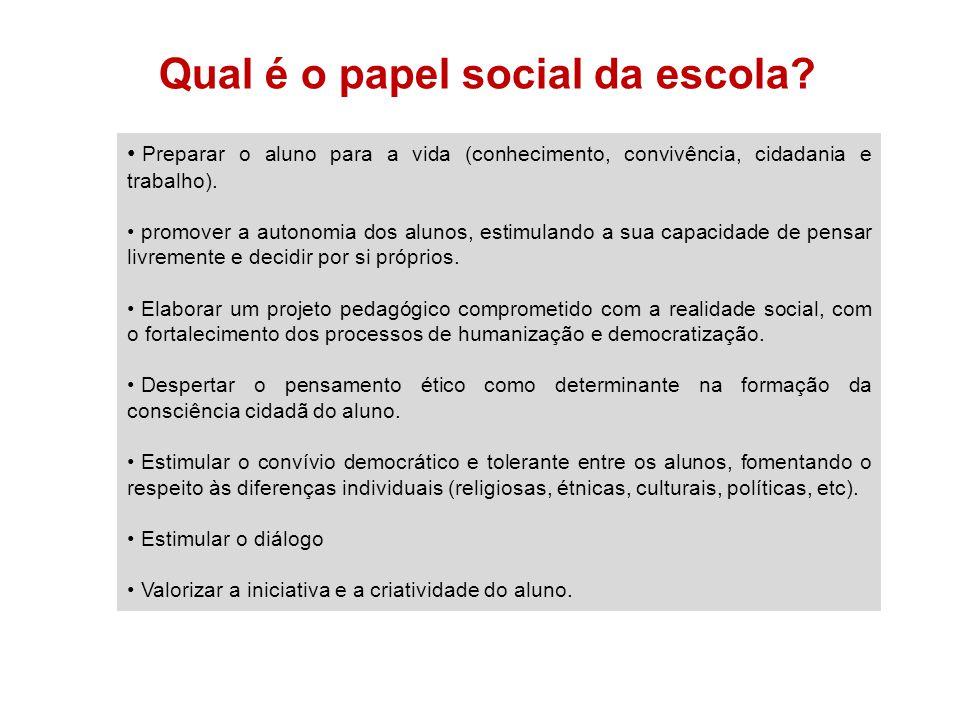 Qual é o papel social da escola.