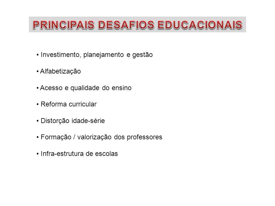 Investimento, planejamento e gestão Alfabetização Acesso e qualidade do ensino Reforma curricular Distorção idade-série Formação / valorização dos professores Infra-estrutura de escolas