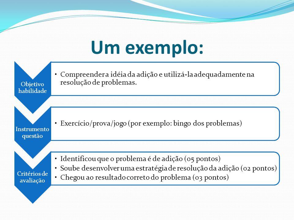 Um exemplo: Objetivo habilidade Compreender a idéia da adição e utilizá-la adequadamente na resolução de problemas. Instrumento questão Exercício/prov