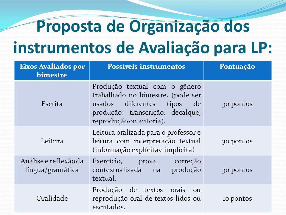 Proposta de Organização dos instrumentos de Avaliação para LP: Eixos Avaliados por bimestre Possíveis instrumentosPontuação Escrita Produção textual com o gênero trabalhado no bimestre.