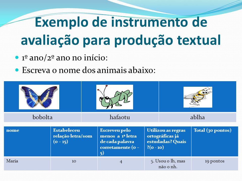 Exemplo de instrumento de avaliação para produção textual 1º ano/2º ano no início: Escreva o nome dos animais abaixo: boboltahafaotuablha nomeEstabele