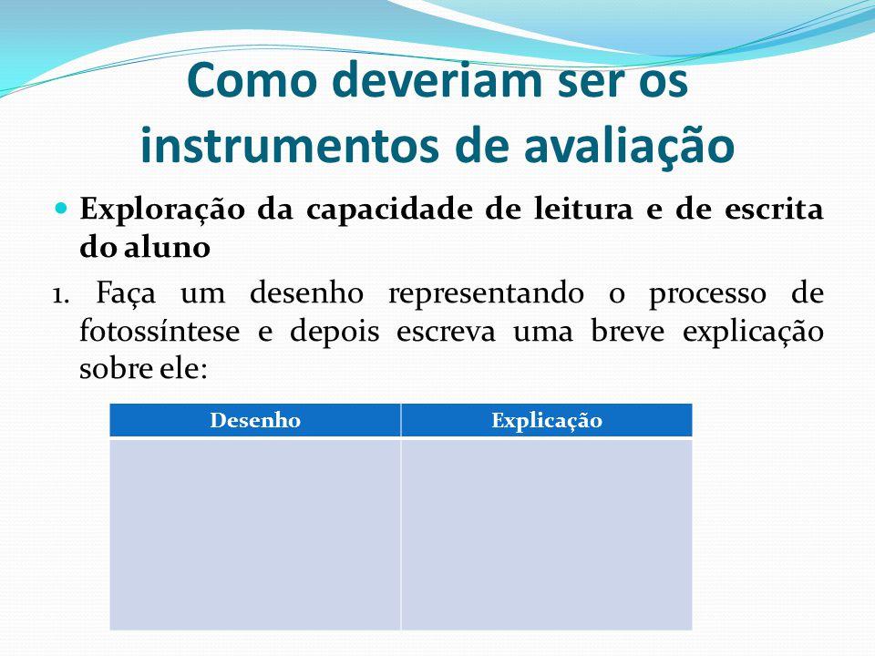 Como deveriam ser os instrumentos de avaliação Exploração da capacidade de leitura e de escrita do aluno 1. Faça um desenho representando o processo d
