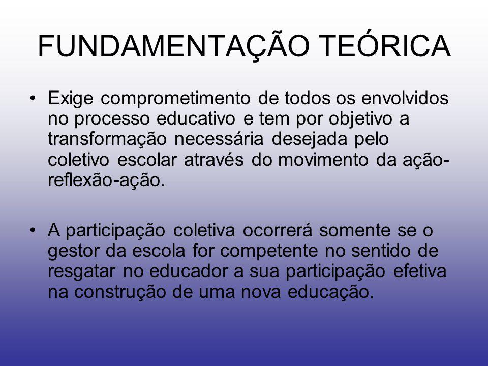 FUNDAMENTAÇÃO TEÓRICA Exige comprometimento de todos os envolvidos no processo educativo e tem por objetivo a transformação necessária desejada pelo coletivo escolar através do movimento da ação- reflexão-ação.