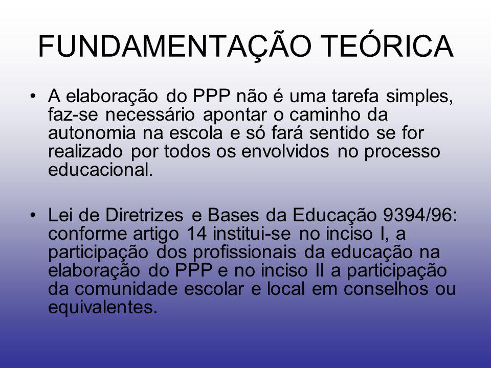 FUNDAMENTAÇÃO TEÓRICA A elaboração do PPP não é uma tarefa simples, faz-se necessário apontar o caminho da autonomia na escola e só fará sentido se for realizado por todos os envolvidos no processo educacional.