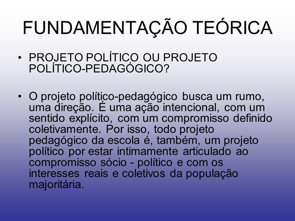 FUNDAMENTAÇÃO TEÓRICA PROJETO POLÍTICO OU PROJETO POLÍTICO-PEDAGÓGICO.