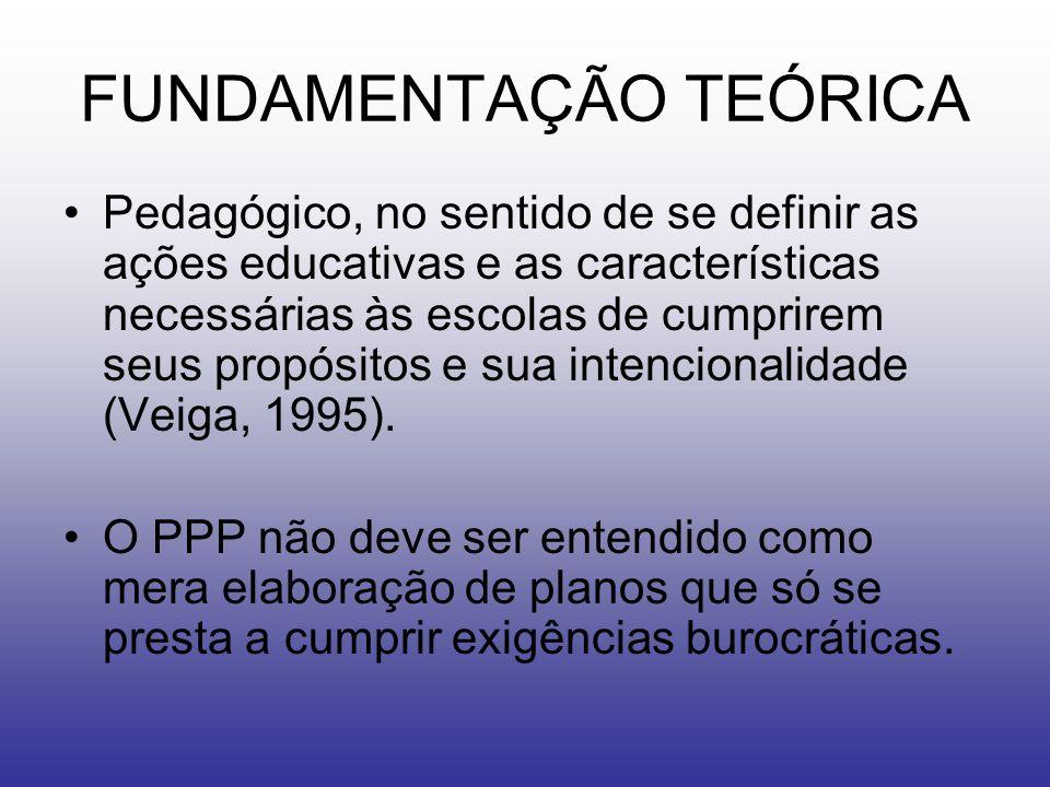 FUNDAMENTAÇÃO TEÓRICA Pedagógico, no sentido de se definir as ações educativas e as características necessárias às escolas de cumprirem seus propósitos e sua intencionalidade (Veiga, 1995).