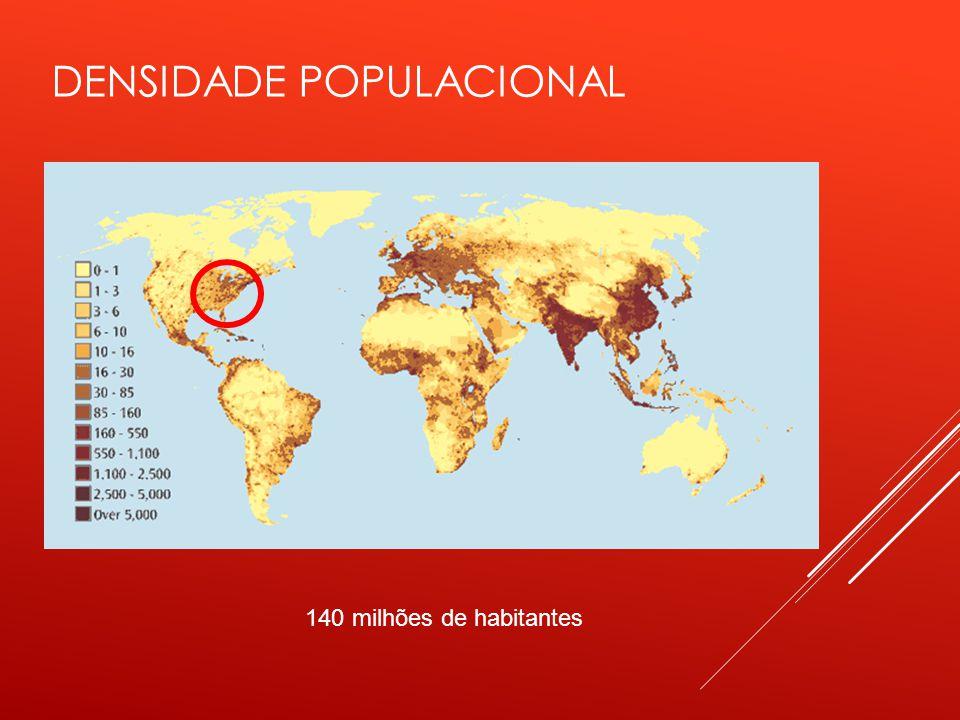 DENSIDADE POPULACIONAL 140 milhões de habitantes