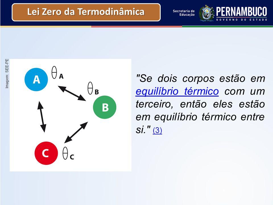 Equilibrio Termico Fisica 3 Equil Brio t Rmico 3