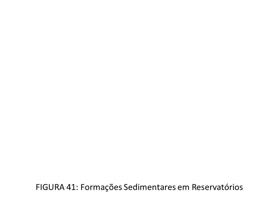 FIGURA 41: Formações Sedimentares em Reservatórios