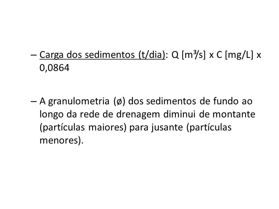 – Carga dos sedimentos (t/dia): Q [m³/s] x C [mg/L] x 0,0864 – A granulometria (ø) dos sedimentos de fundo ao longo da rede de drenagem diminui de mon