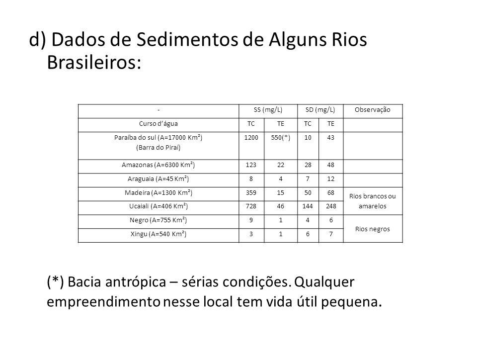 d) Dados de Sedimentos de Alguns Rios Brasileiros: (*) Bacia antrópica – sérias condições. Qualquer empreendimento nesse local tem vida útil pequena.