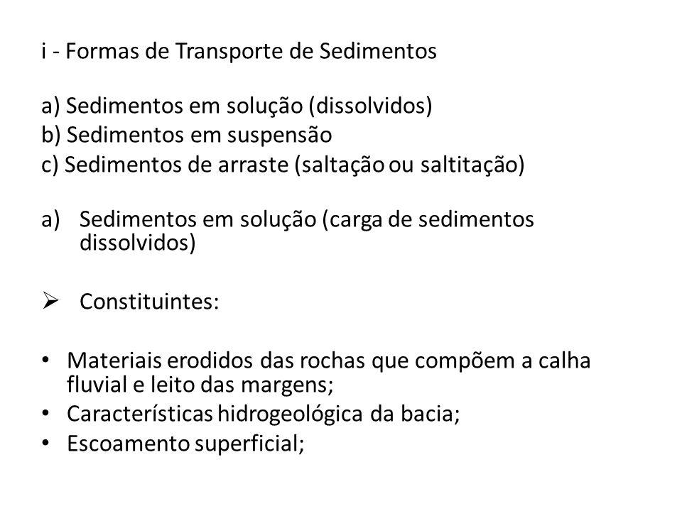 i - Formas de Transporte de Sedimentos a) Sedimentos em solução (dissolvidos) b) Sedimentos em suspensão c) Sedimentos de arraste (saltação ou saltita
