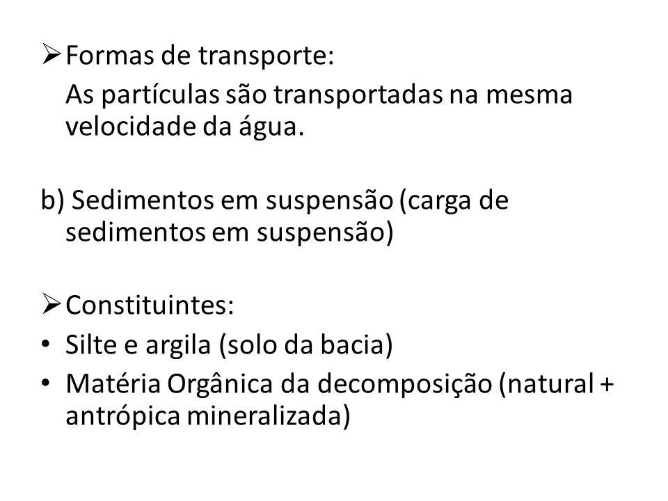  Formas de transporte: As partículas são transportadas na mesma velocidade da água. b) Sedimentos em suspensão (carga de sedimentos em suspensão)  C