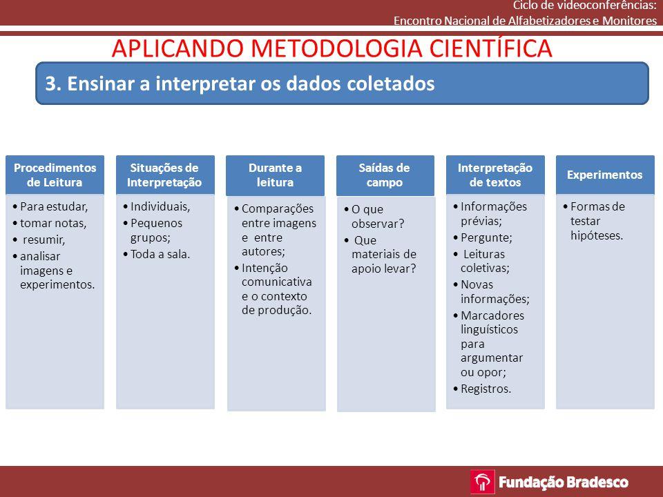 Ciclo de videoconferências: Encontro Nacional de Alfabetizadores e Monitores APLICANDO METODOLOGIA CIENTÍFICA 3. Ensinar a interpretar os dados coleta