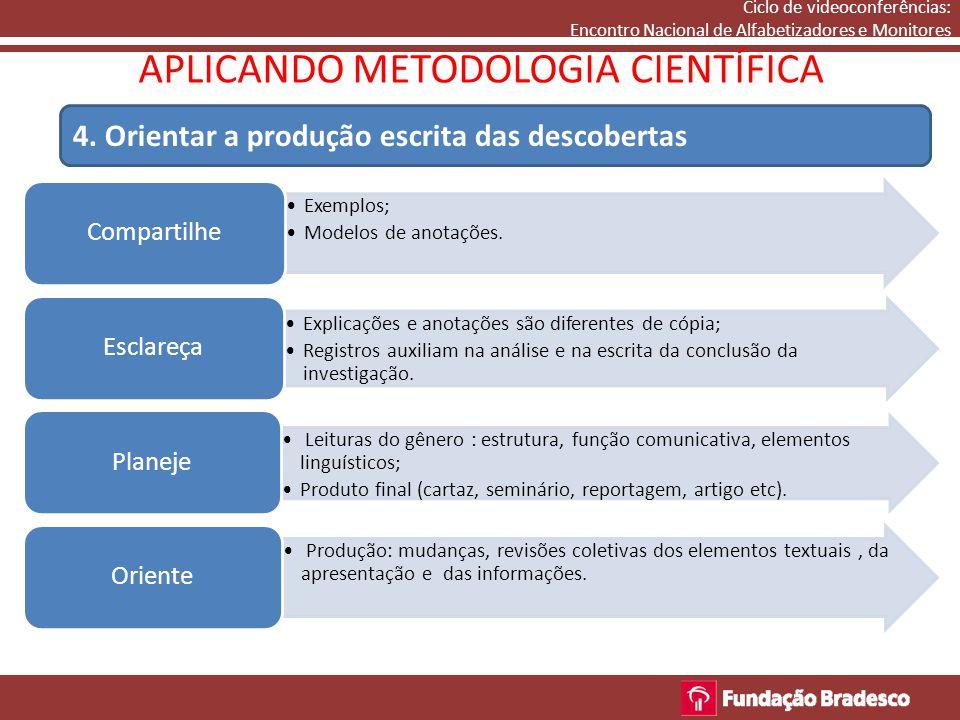Ciclo de videoconferências: Encontro Nacional de Alfabetizadores e Monitores APLICANDO METODOLOGIA CIENTÍFICA 5.