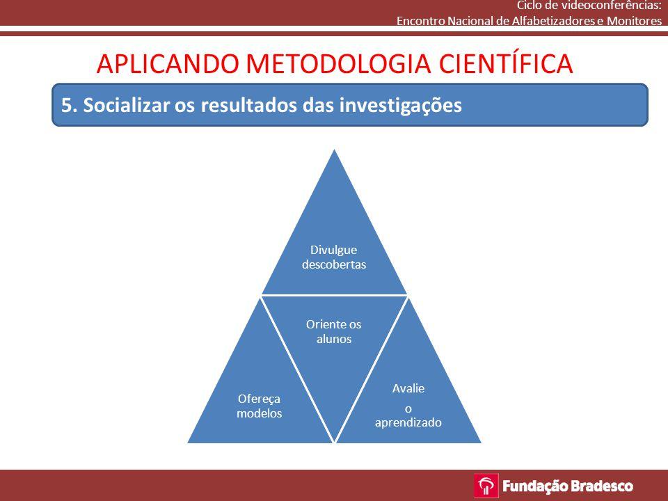 Ciclo de videoconferências: Encontro Nacional de Alfabetizadores e Monitores APLICANDO METODOLOGIA CIENTÍFICA 5. Socializar os resultados das investig
