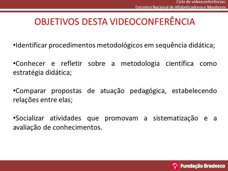Ciclo de videoconferências: Encontro Nacional de Alfabetizadores e Monitores OBJETIVOS DESTA VIDEOCONFERÊNCIA Identificar procedimentos metodológicos