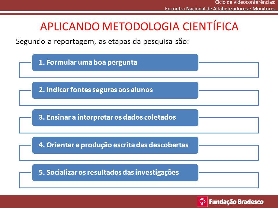 Ciclo de videoconferências: Encontro Nacional de Alfabetizadores e Monitores APLICANDO METODOLOGIA CIENTÍFICA 1. Formular uma boa pergunta2. Indicar f