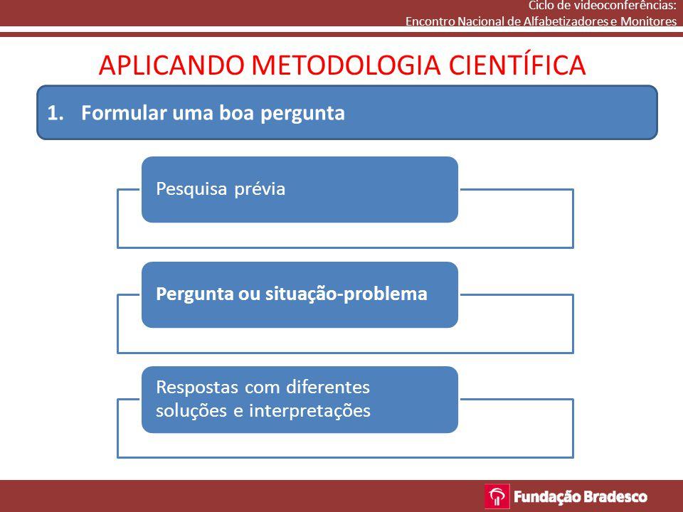 Ciclo de videoconferências: Encontro Nacional de Alfabetizadores e Monitores APLICANDO METODOLOGIA CIENTÍFICA 2.