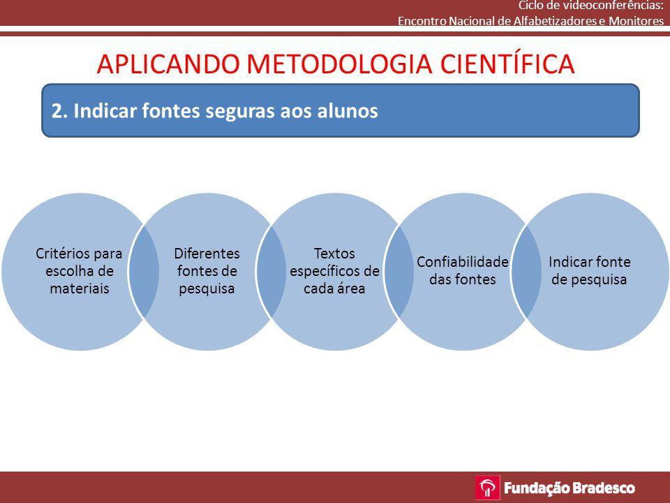 Ciclo de videoconferências: Encontro Nacional de Alfabetizadores e Monitores APLICANDO METODOLOGIA CIENTÍFICA 3.