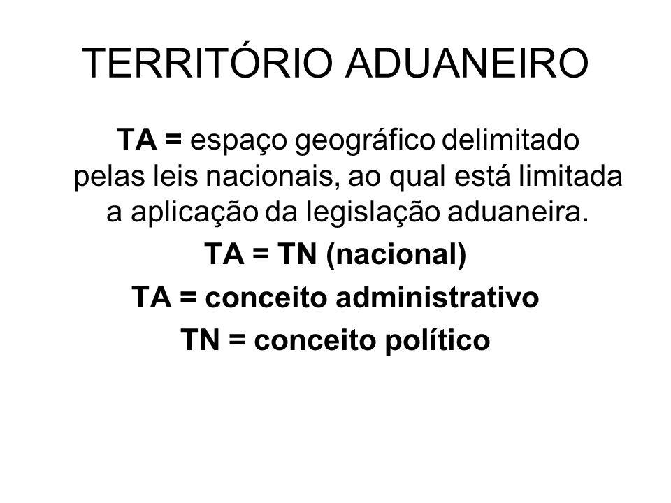 TERRITÓRIO ADUANEIRO TA = espaço geográfico delimitado pelas leis nacionais, ao qual está limitada a aplicação da legislação aduaneira. TA = TN (nacio