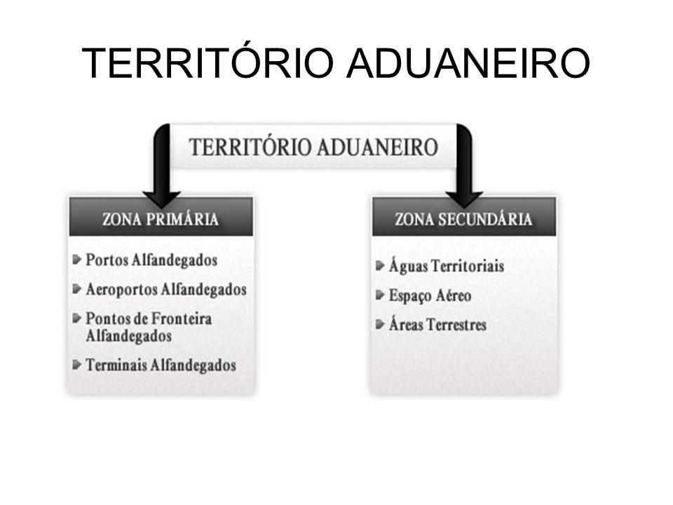 TERRITÓRIO ADUANEIRO